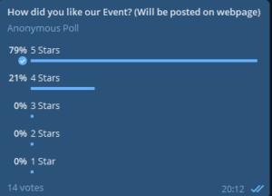 Rating: 4,8 of 5 Stars